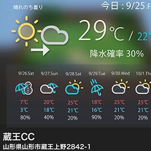 天気表示画面