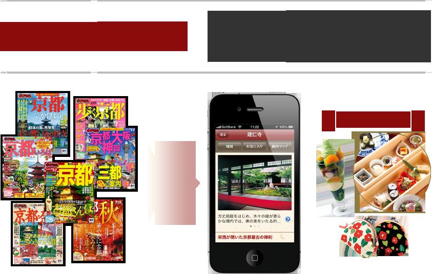 まっぷるの京都シリーズ7冊から選び抜かれた情報が満載